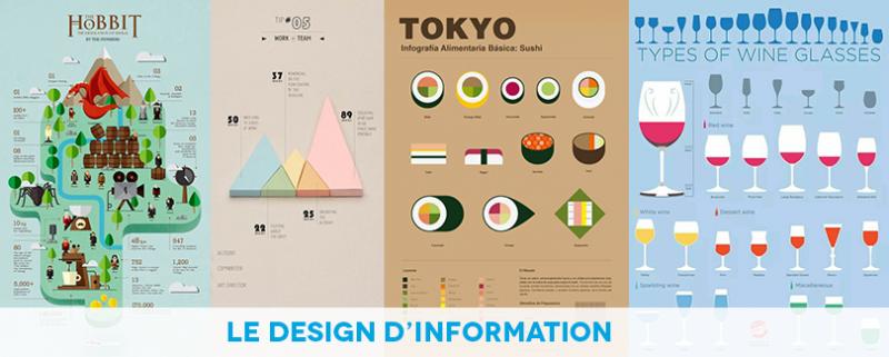 Le design d'information